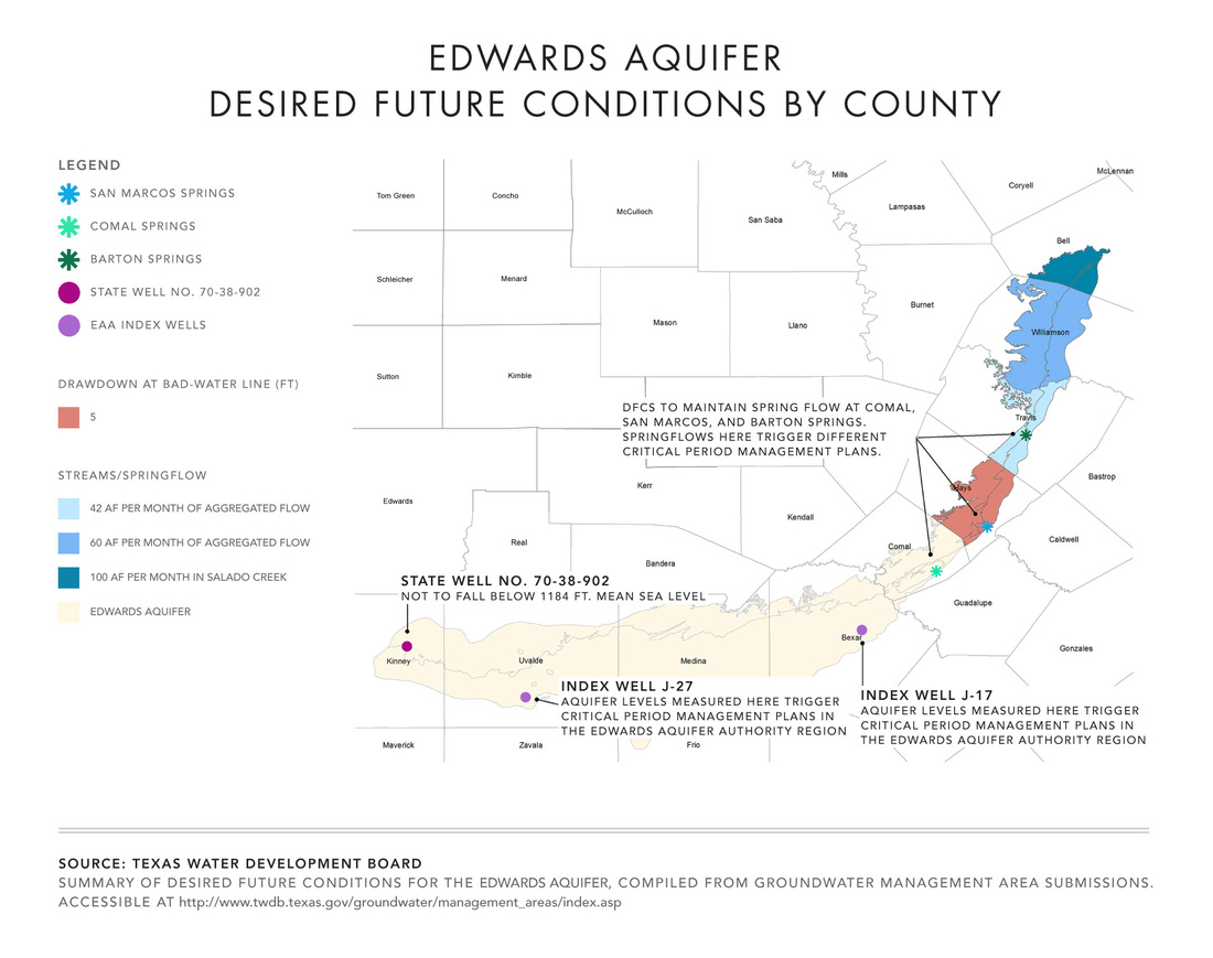 Edwards Aquifer Desired Future Conditions by County